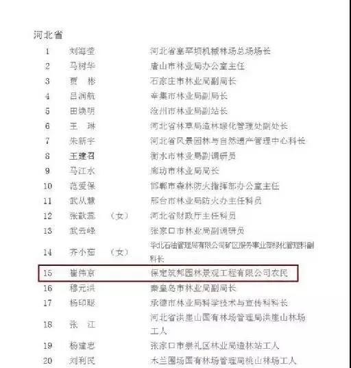 保定雷火电竞官网园林总经理崔伟京先生被评选为全国绿化奖章获得者!